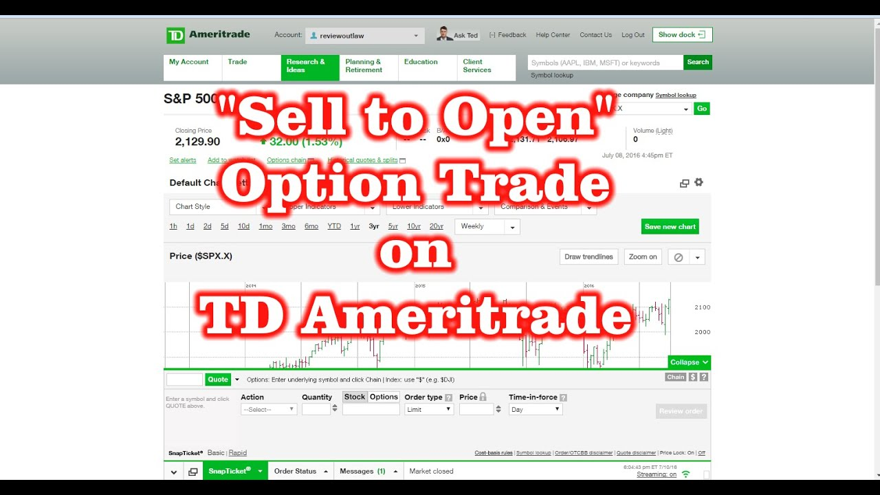 Options strategies td ameritrade