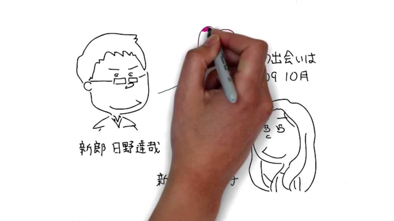 手書き動画大切な人へのメッセージ 結婚式編 ホワイトボード