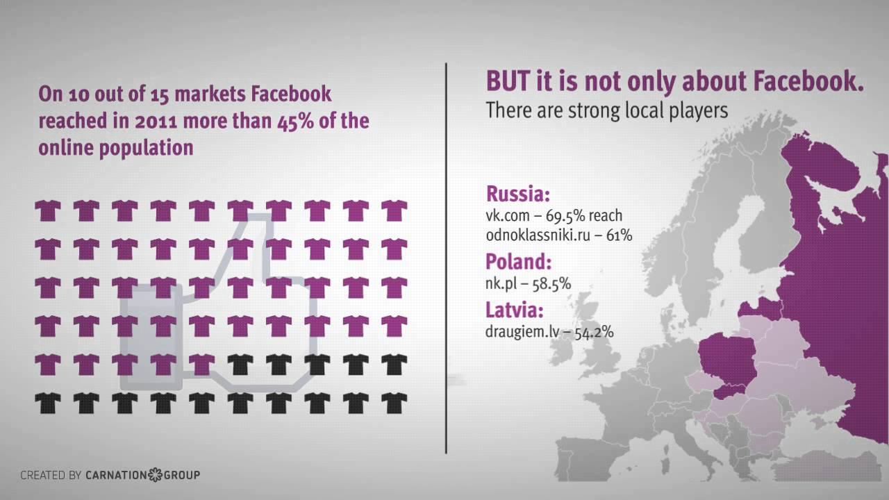 Infovideo - Do You CEE? 2011 report - Gemius & IAB Europe