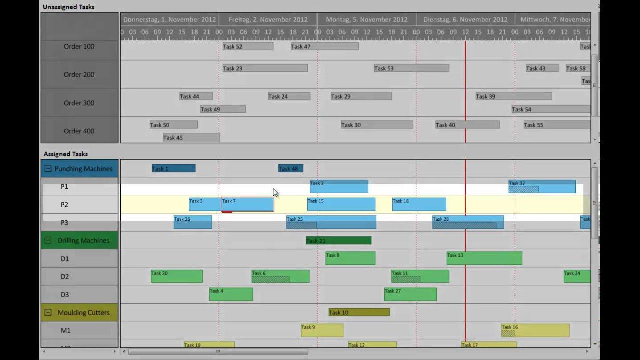 varchart xgantt 5 sneak preview of next generation gantt chart
