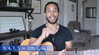 Download See A Victory // How-to play on Acoustic Guitar Tutorial // Elevation Worship Mp3 and Videos