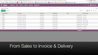 Odoo 10 Demo - From Sales to Manufacturing, Delivery Orders, & Invoices