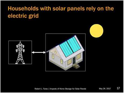 The Impacts of Storing Solar Energy in the Home to Reduce Re