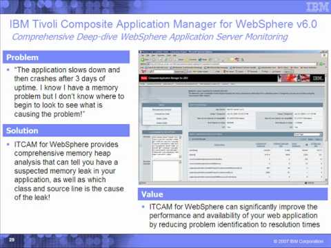 itcam for websphere application server