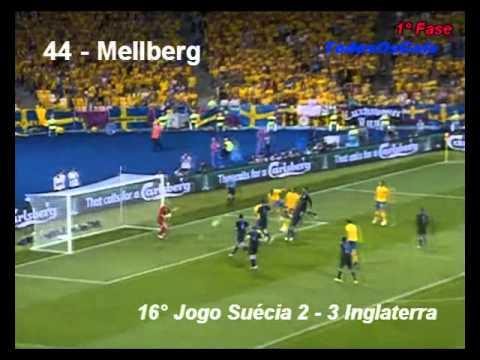 All goals UEFA EURO 2012 / Todos os Gols da Eurocopa 2012