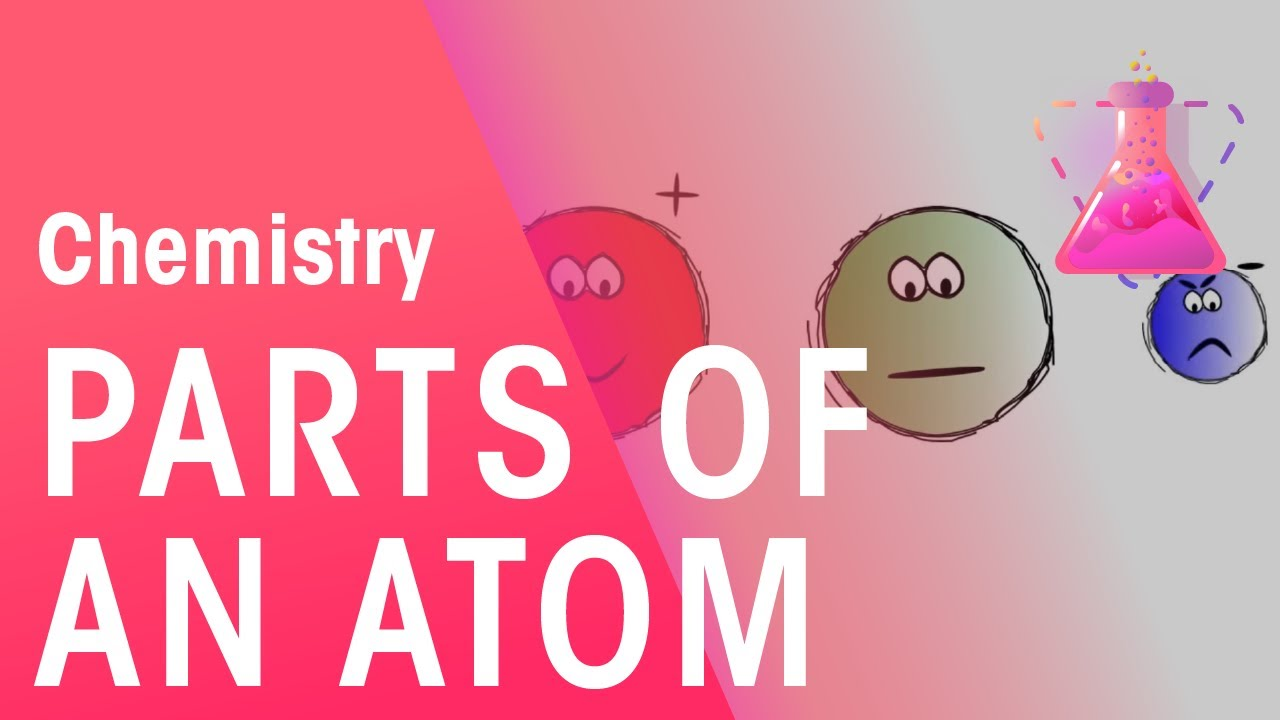 Parts Parts Of An Atom