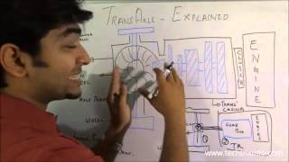 How transaxle works. ✔