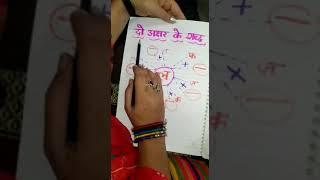 Class KG- HINDI CHAPTER 1