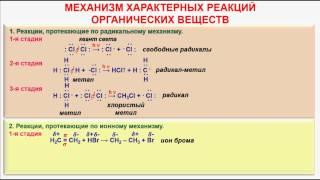 № 5. Органическая химия. Тема 3. Реакции органических веществ. Часть 2. Механизм реакций
