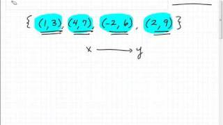 Watch a Video On How to Determine if a Relation is a Function