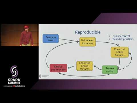 Productionizing Behavioural Features for Machine Learning with Apache Spark Streaming