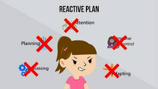 Why Practicing Can Help with Emotional Regulation