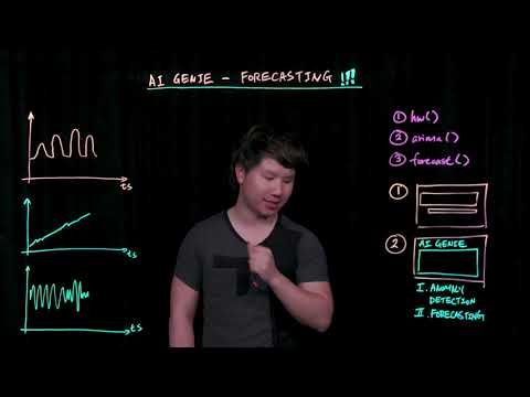 AI Genie: Forecasting - Wavefront by VMware