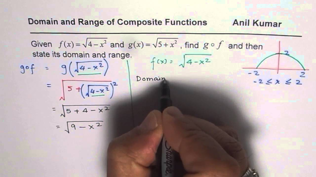Domain and range of composite radical and semi circle function domain and range of composite radical and semi circle function ccuart Image collections