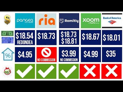 Gana Dinero Extra - Mejor App para enviar dinero - Pangea vs Remitly vs Ria vs Xoom vs Bancos