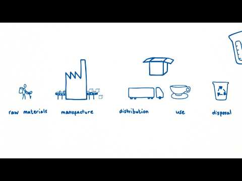 Sustainability at Unilever - The Value Chain