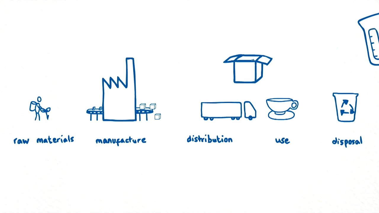 Technology Management Image: Supply Chain: Unilever Supply Chain