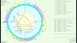Влияние затмения 26.02.2017 на знак Девы (продолжение)