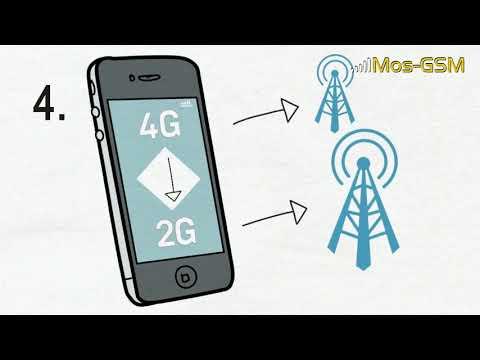 5 способов как бесплатно улучшить сигнал сотовой связи.