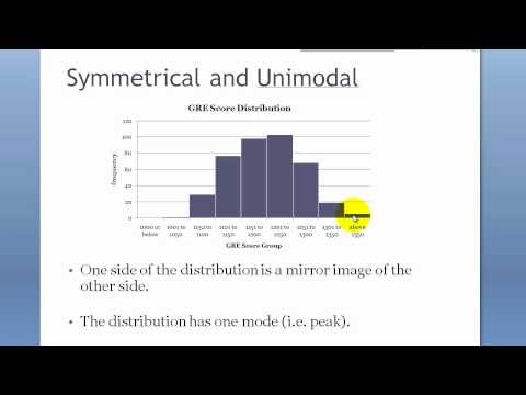 EDPS859 STATISTICAL METHOD - Frequency Distribution Shapes
