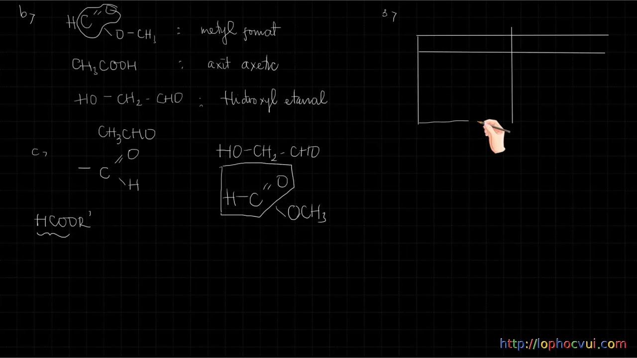 Hóa học 12 Bài 3 Hướng dẫn giải bài tập- DỄ HIỂU NHẤT