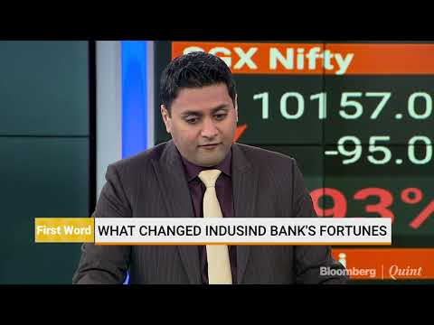 What's Troubling IndusInd Bank?