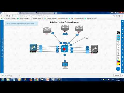 Palo Alto Firewall Training by UniNets: Topics- Security Zones, Firewall Interface, Virtual wire
