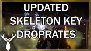 Updated Skeleton Key Droprates (Best Farming Methods)