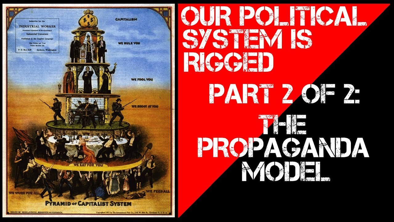 the propaganda model of the media The subversives hope to influence unions, universities, media, and so on, and the government must counter this war with its own total war in the political, economic, and social arenas.