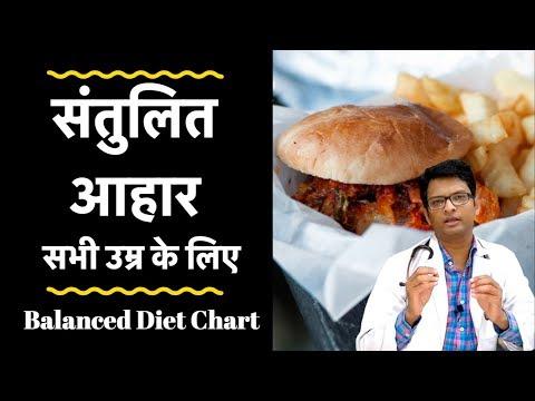 Balanced diet chart for everyone | संतुलित आहार सभी उम्र के लिए