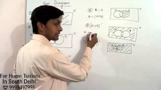 Venn diagram of probability all diagrams