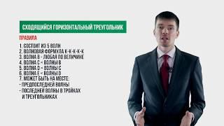 Урок 13 Горизонтальные треугольники  Волны Эллиотта Роман Онегин