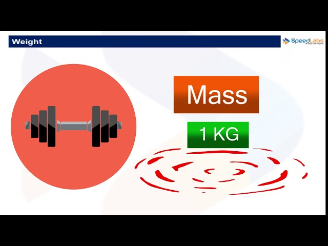 Gravitation - Q1 - CBSE Class 9 Physics (Science)