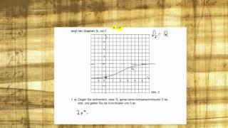 Abitur Mathematik 2012 Bayern - Analysis Aufgabengruppe I - Teil 2 Aufgabe 1 a