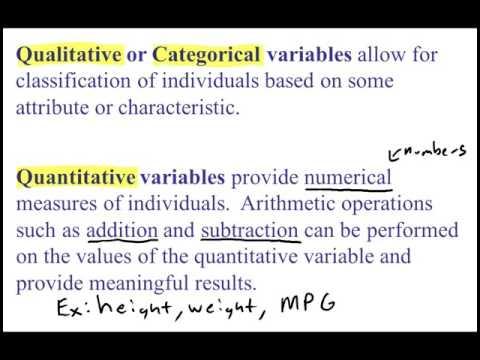 Section 1.1 (part 2) - Variables, Quantitative vs. Qualitative