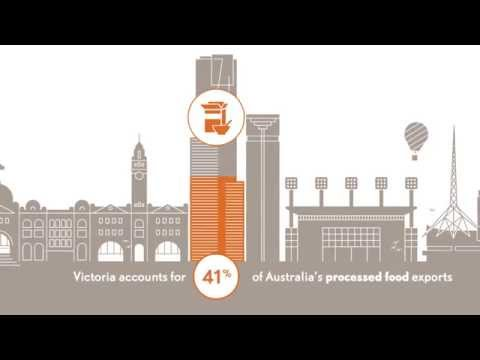 Infographic Animation: Melbourne, the world