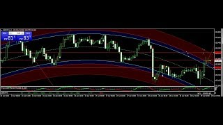 GBP/JPY GBP/USD trade Best Forex Trading System 19 APR 2018 Review -forex trading systems that work