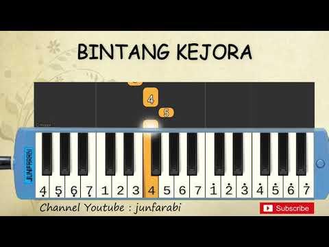 Not Pianika Bintang Kejora - Tutorial Belajar Pianika Lagu Anak - Not Angka Bintang Kejora