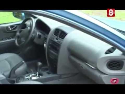 Тест драйв Hyundai ix35, Hyundai ix55, Hyundai SantaFe