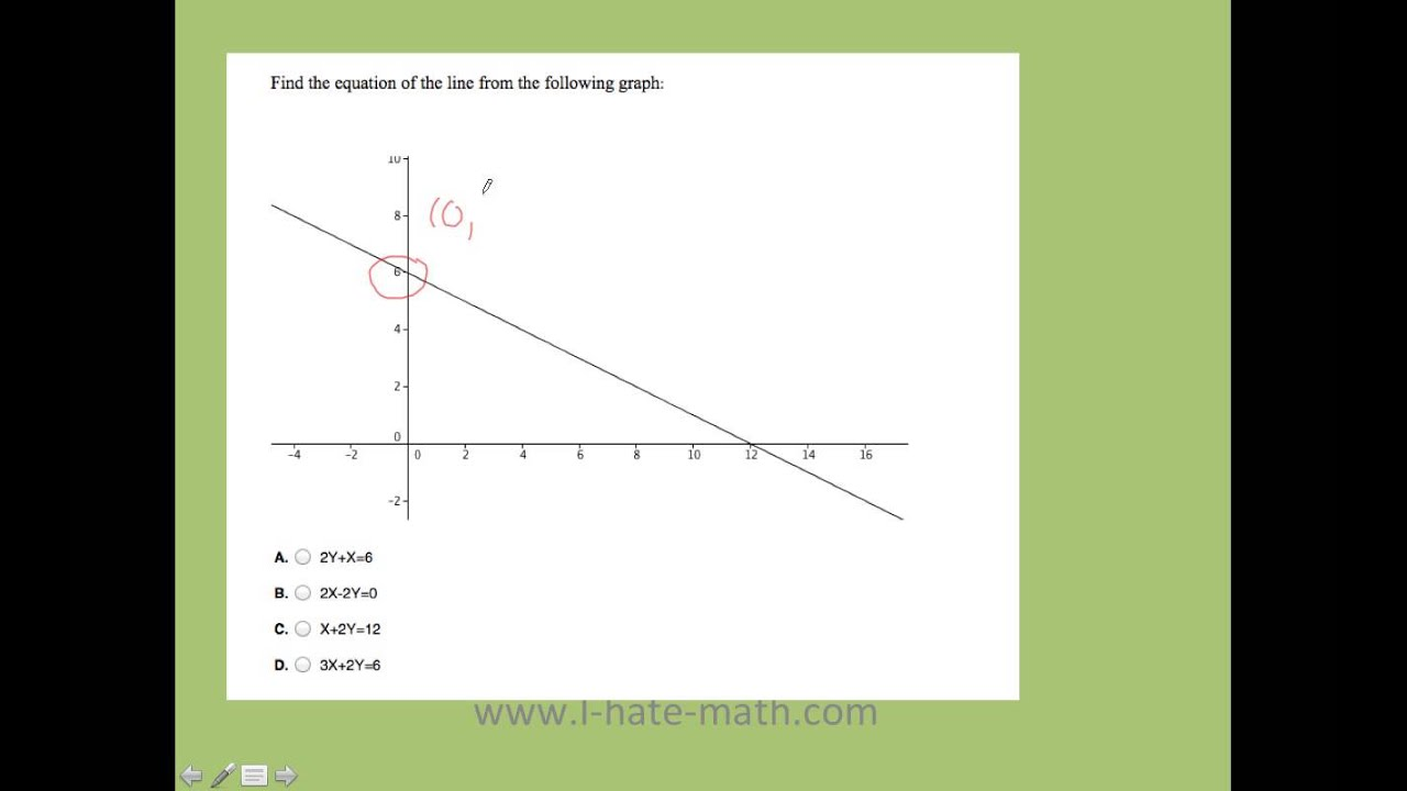 Find Equation Of Line With Graph Pert