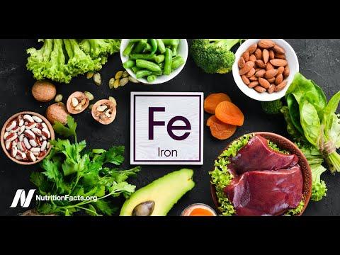 The Safety of Heme vs. Nonheme Iron - YouTube
