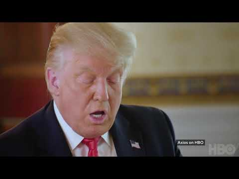 Axios interview: Trump coronavirus claims fact-checked – BBC News