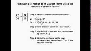 Simplifying Fractions Using GCF (Greatest Common Factor)