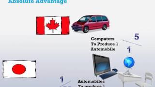 Economics of Trade - Comparative vs Absolute Advantage
