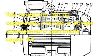 Как выполнить чертеж листов сердечника статора и ротора асинхронного двигателя серии 4А