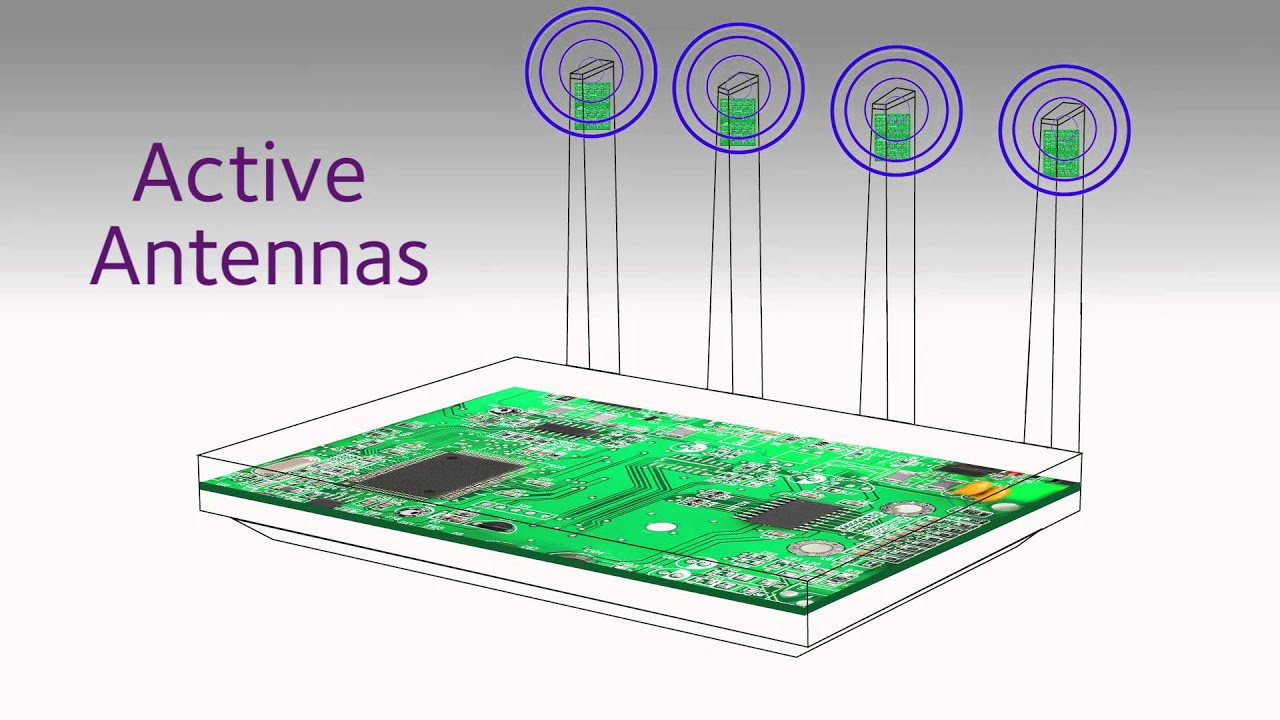 Active Antennas Technology Explained | NETGEAR Nighthawk WiFi Routers