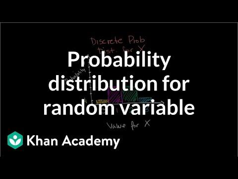 Constructing A Probability Distribution For Random Variable | Khan Academy