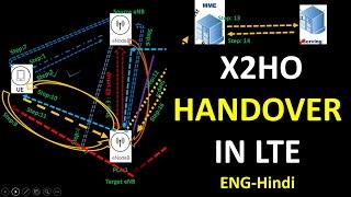 LTE X2 Handover(X2HO) Call Flow Procedure | LTE eNodeB Handover over the X2 Interface (Eng-Hindi) Thumb