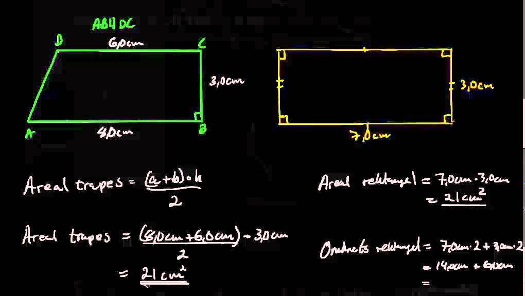 α00274: Areal om omkrets av todimensjonale figurer