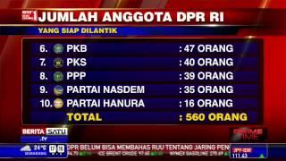 Jumlah Anggota DPR Periode 2014-2019